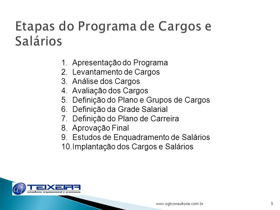 Etapas do Programa de Cargos e Salários