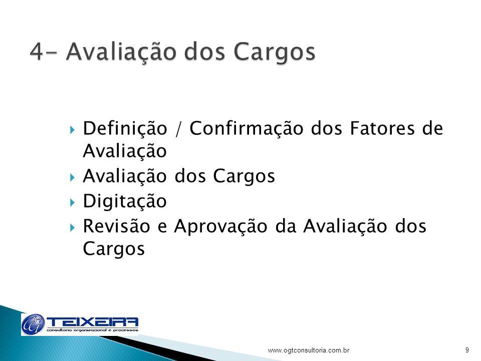 4- Avaliação dos Cargos Definição / Confirmação dos Fatores de Avaliação. Avaliação dos Cargos. Digitação.