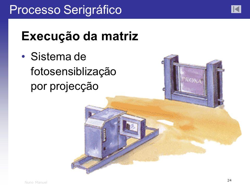Execução da matriz Sistema de fotosensiblização por projecção