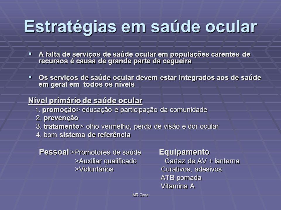 Estratégias em saúde ocular