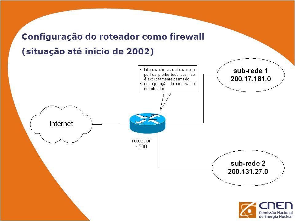Configuração do roteador como firewall