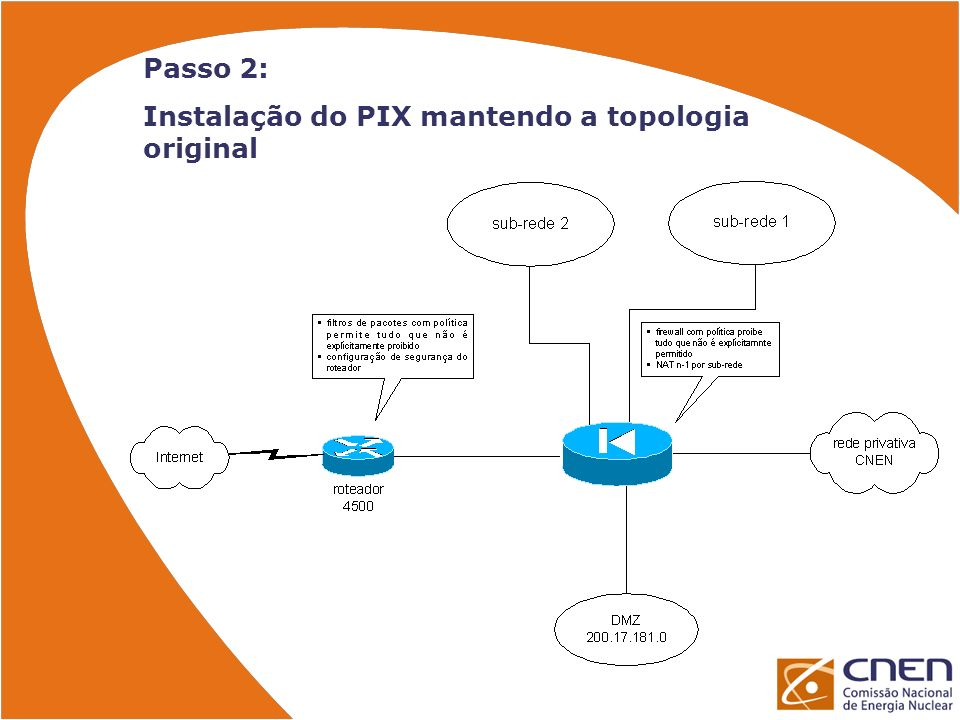 Passo 2: Instalação do PIX mantendo a topologia original