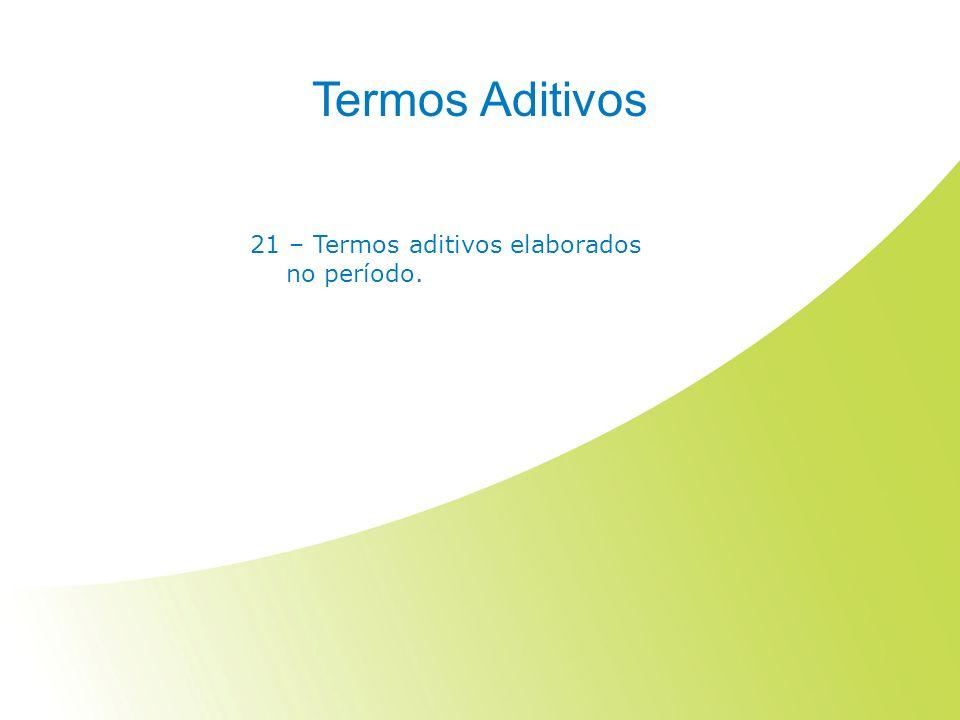 Termos Aditivos 21 – Termos aditivos elaborados no período.