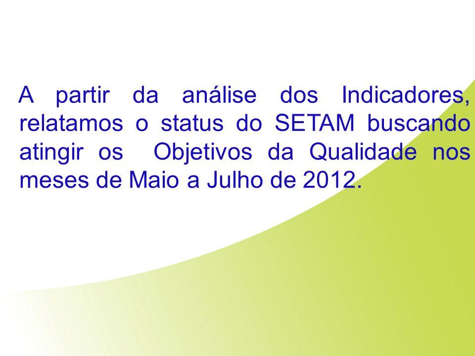 A partir da análise dos Indicadores, relatamos o status do SETAM buscando atingir os Objetivos da Qualidade nos meses de Maio a Julho de 2012.