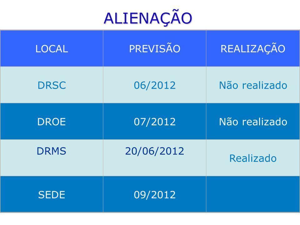 ALIENAÇÃO LOCAL PREVISÃO REALIZAÇÃO DRSC 06/2012 Não realizado DROE
