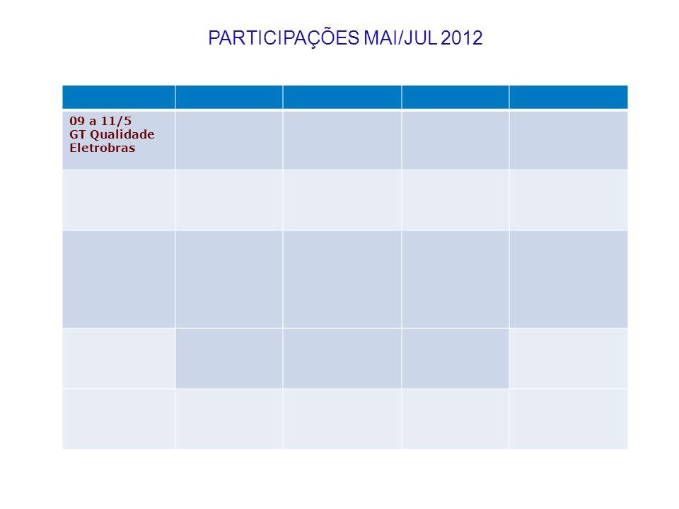 PARTICIPAÇÕES MAI/JUL 2012