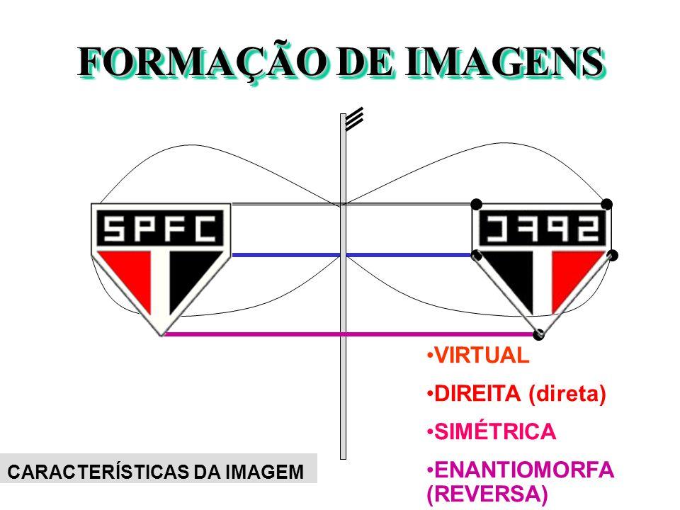 FORMAÇÃO DE IMAGENS VIRTUAL DIREITA (direta) SIMÉTRICA