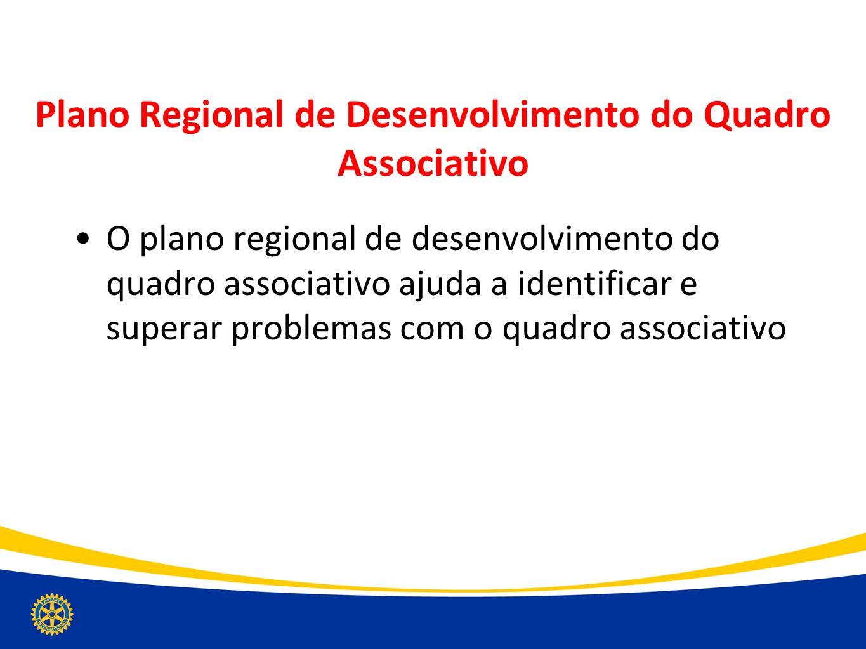 Plano Regional de Desenvolvimento do Quadro Associativo