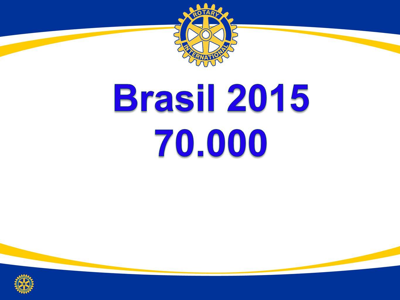 Brasil 2015 70.000