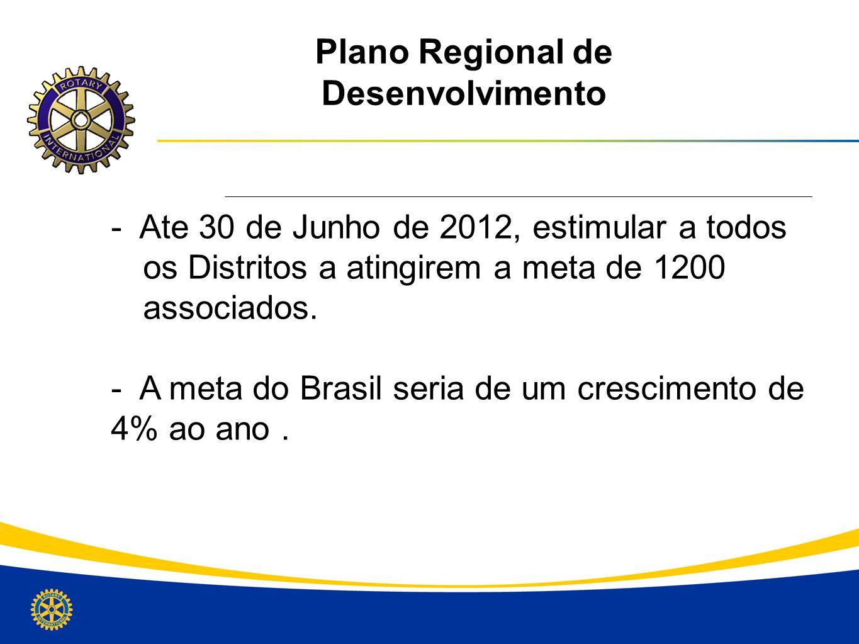 Plano Regional de Desenvolvimento