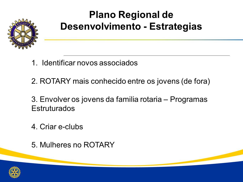 Plano Regional de Desenvolvimento - Estrategias