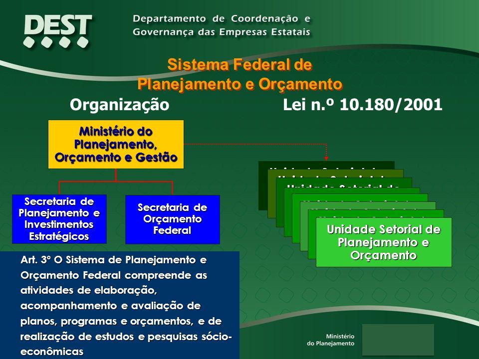 Sistema Federal de Planejamento e Orçamento