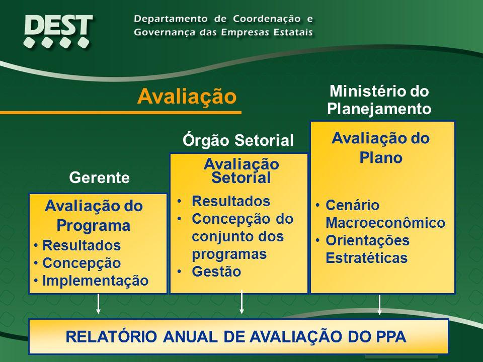 Ministério do Planejamento RELATÓRIO ANUAL DE AVALIAÇÃO DO PPA
