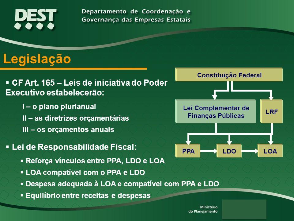 Lei Complementar de Finanças Públicas
