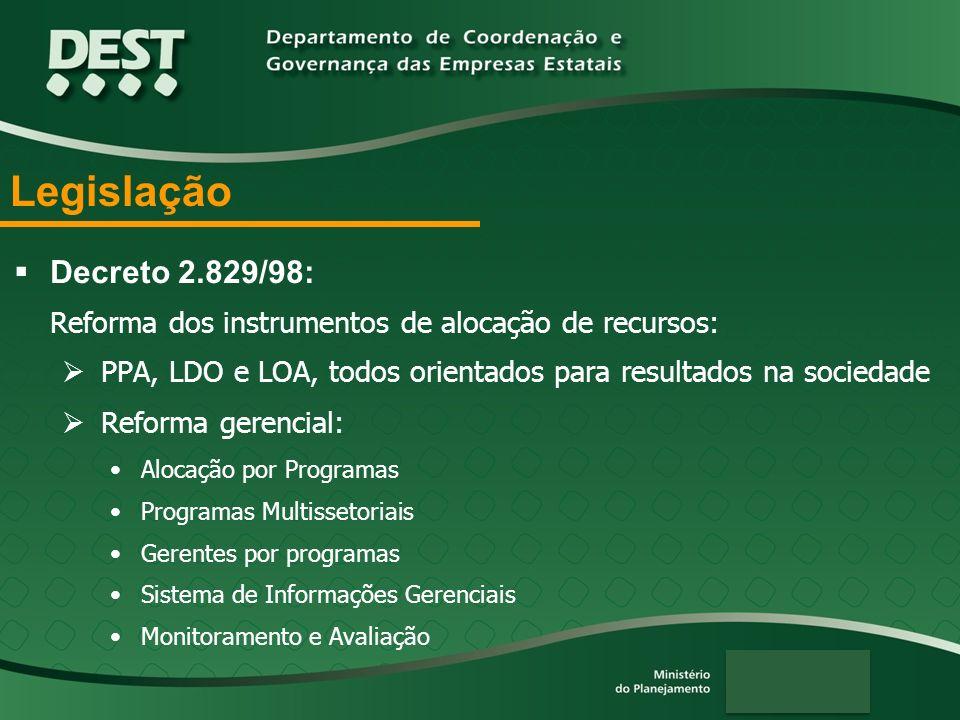Legislação Decreto 2.829/98: Reforma dos instrumentos de alocação de recursos: PPA, LDO e LOA, todos orientados para resultados na sociedade.