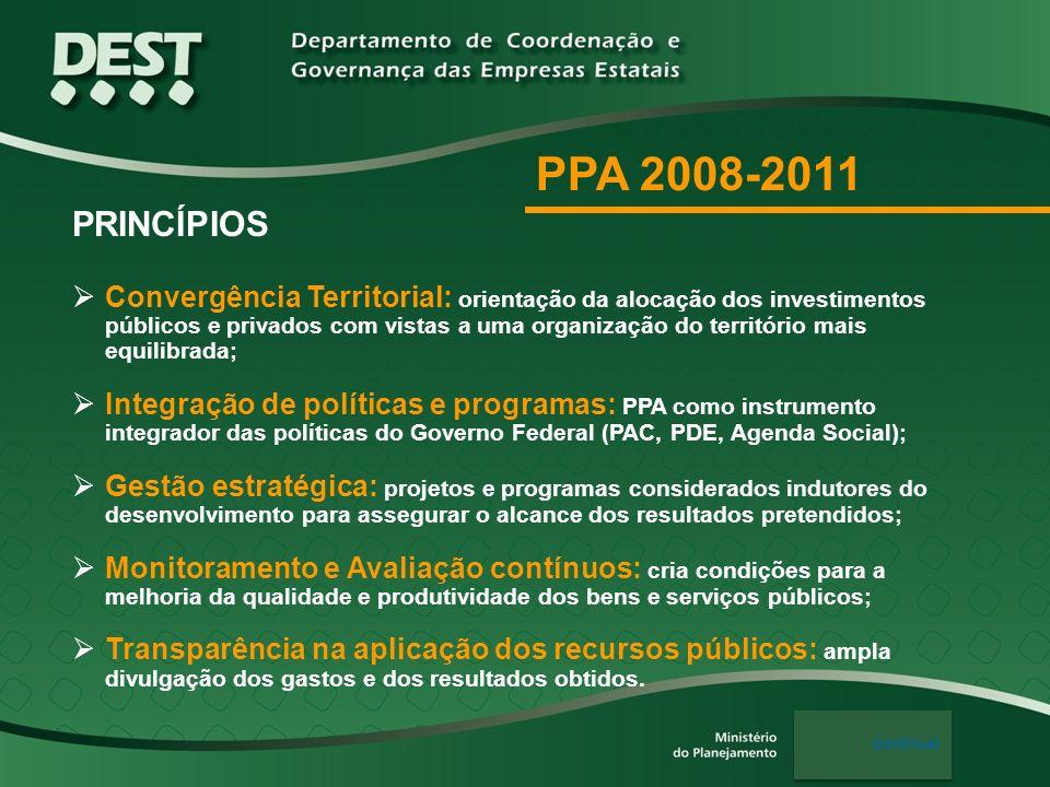 PPA 2008-2011 PRINCÍPIOS.