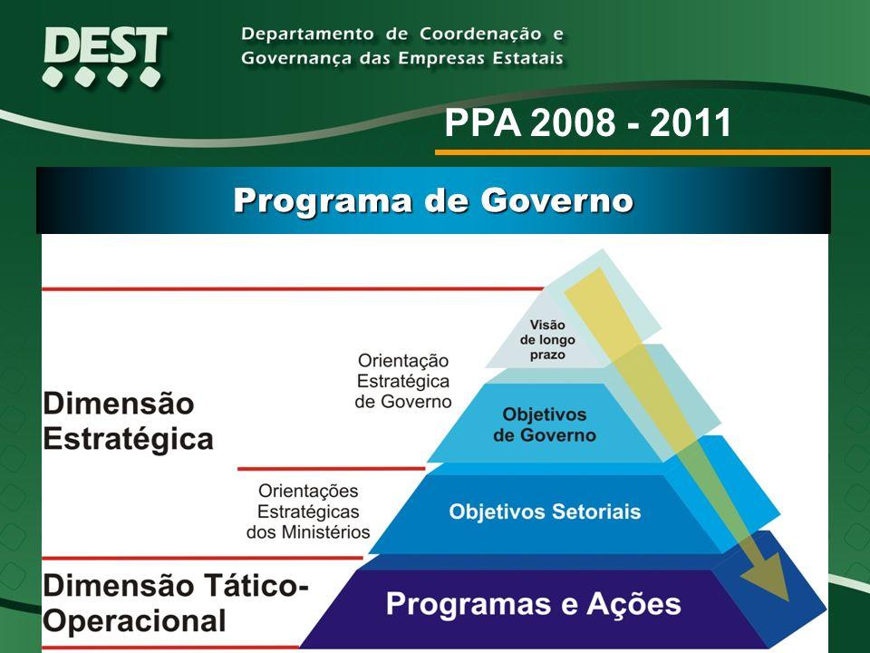 PPA 2008 - 2011 Programa de Governo Estrutura do Plano