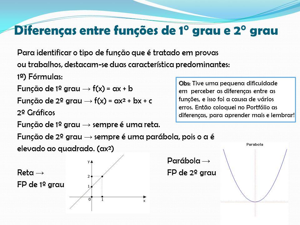 Diferenças entre funções de 1° grau e 2° grau
