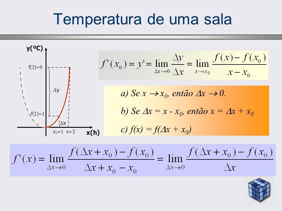 Temperatura de uma sala