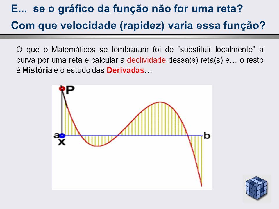 E... se o gráfico da função não for uma reta