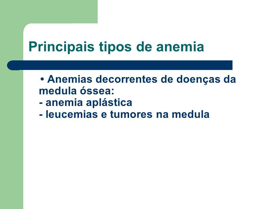 Principais tipos de anemia
