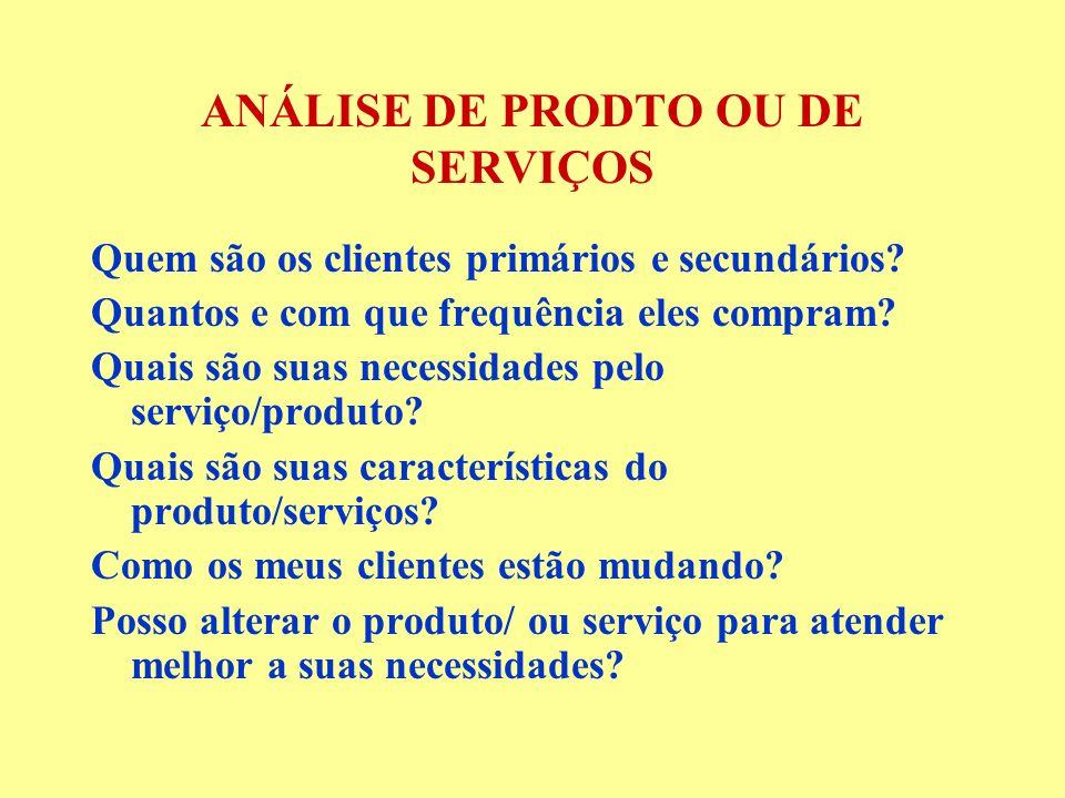 ANÁLISE DE PRODTO OU DE SERVIÇOS