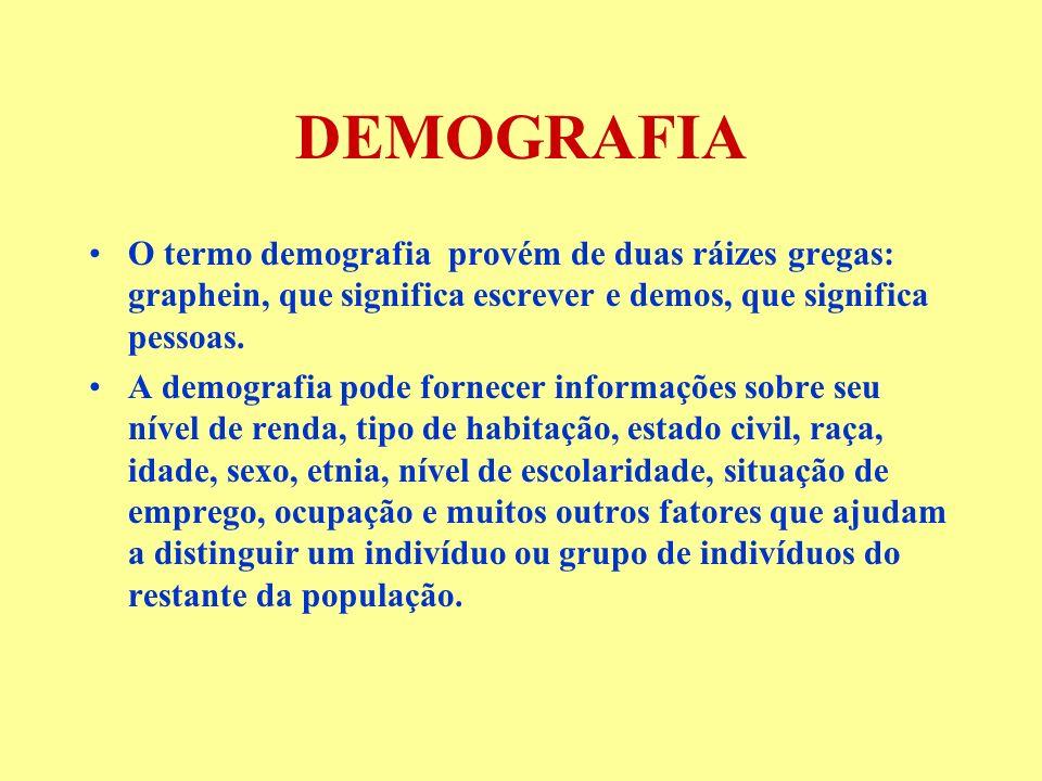 DEMOGRAFIA O termo demografia provém de duas ráizes gregas: graphein, que significa escrever e demos, que significa pessoas.
