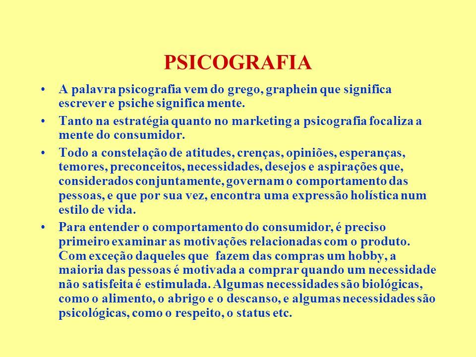 PSICOGRAFIA A palavra psicografia vem do grego, graphein que significa escrever e psiche significa mente.