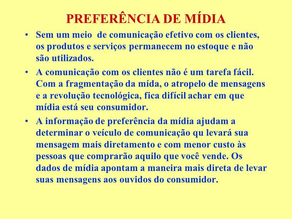 PREFERÊNCIA DE MÍDIA Sem um meio de comunicação efetivo com os clientes, os produtos e serviços permanecem no estoque e não são utilizados.
