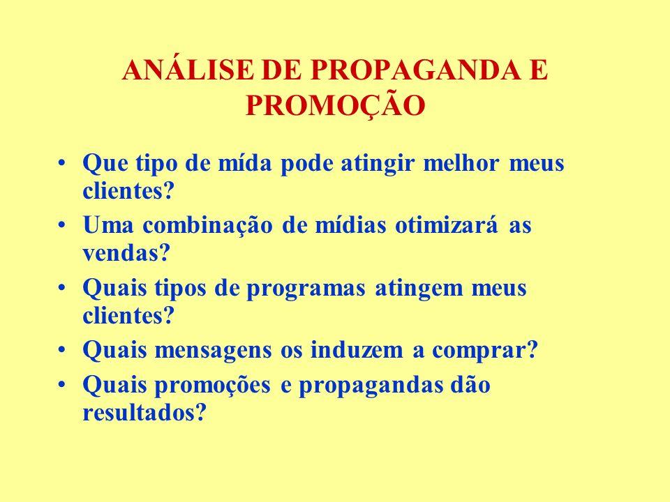 ANÁLISE DE PROPAGANDA E PROMOÇÃO