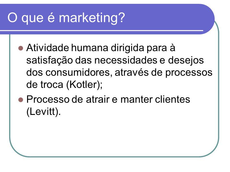 O que é marketing Atividade humana dirigida para à satisfação das necessidades e desejos dos consumidores, através de processos de troca (Kotler);
