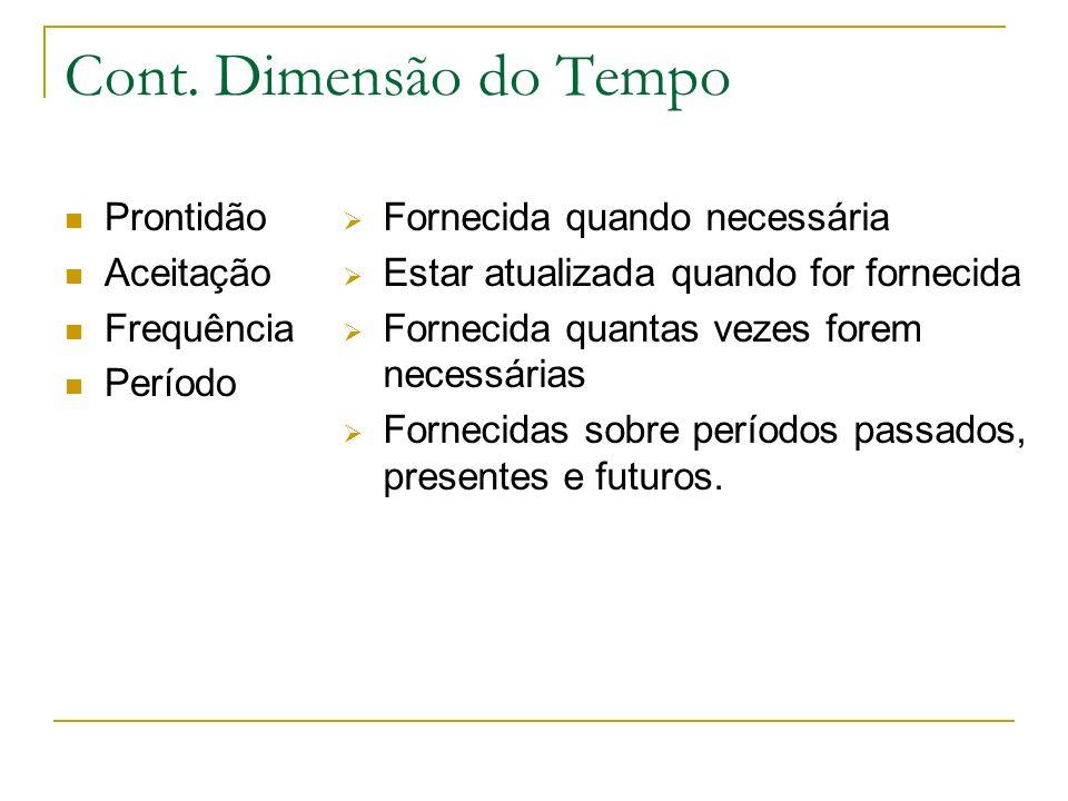Cont. Dimensão do Tempo Prontidão Aceitação Frequência Período