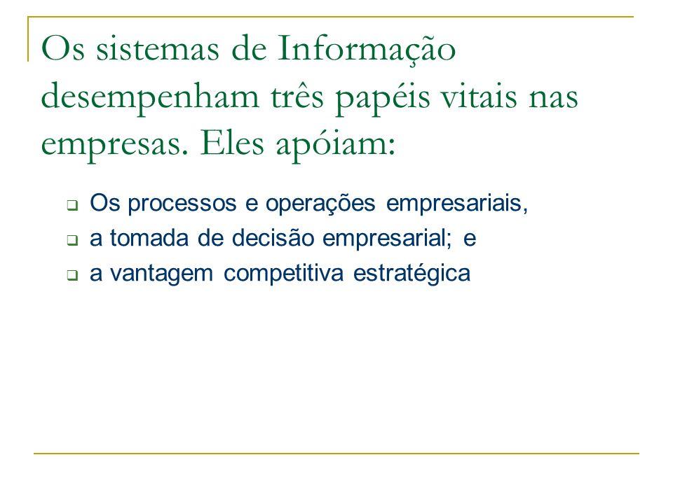 Os sistemas de Informação desempenham três papéis vitais nas empresas