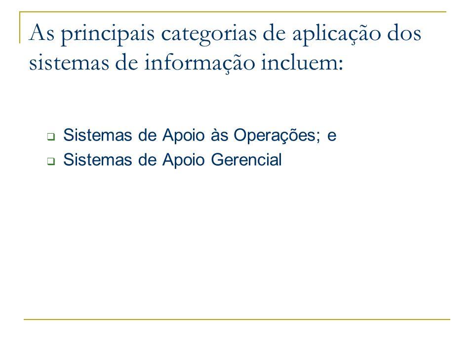 As principais categorias de aplicação dos sistemas de informação incluem: