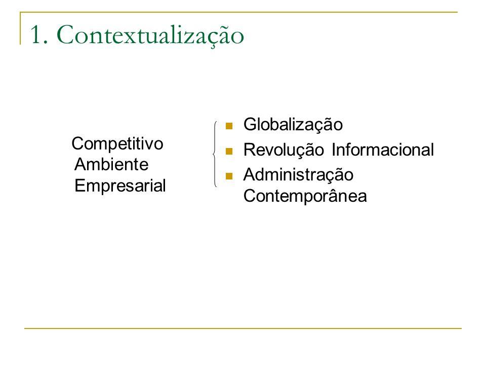 1. Contextualização Globalização Competitivo Ambiente Empresarial