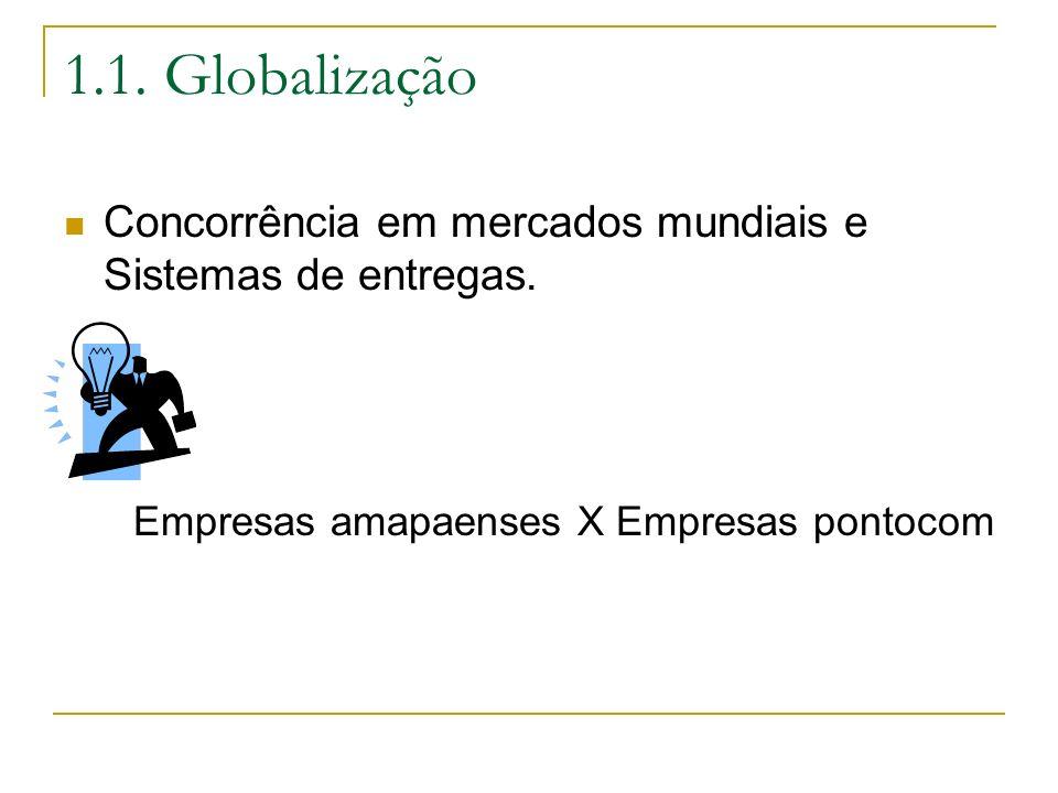 1.1. Globalização Concorrência em mercados mundiais e Sistemas de entregas.