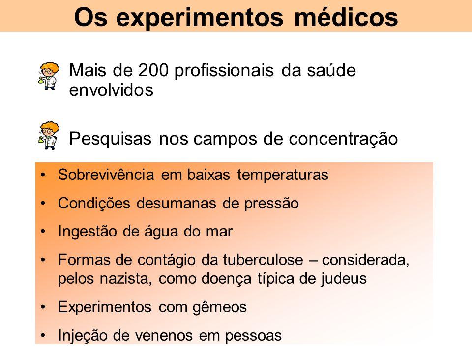 Os experimentos médicos