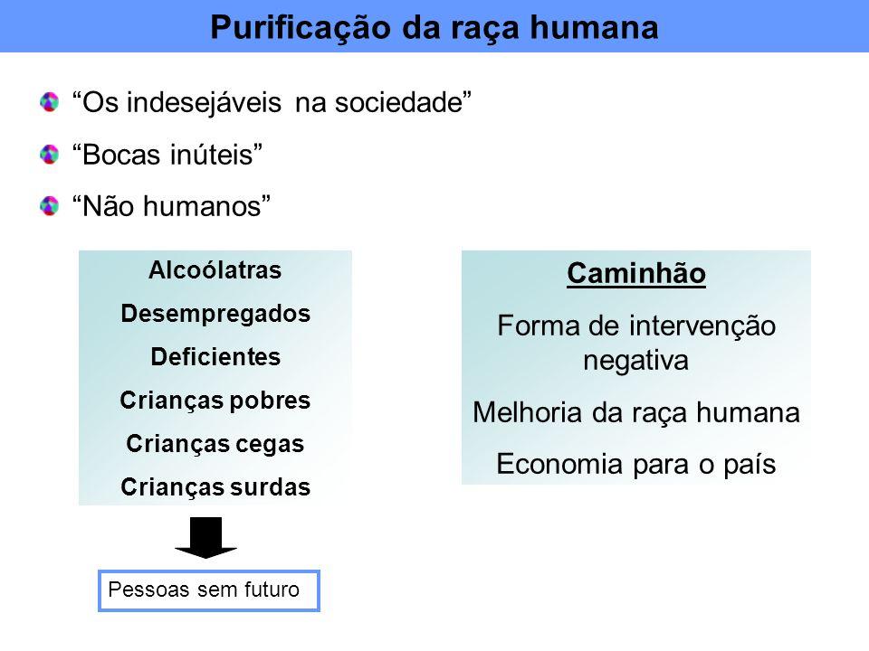 Purificação da raça humana