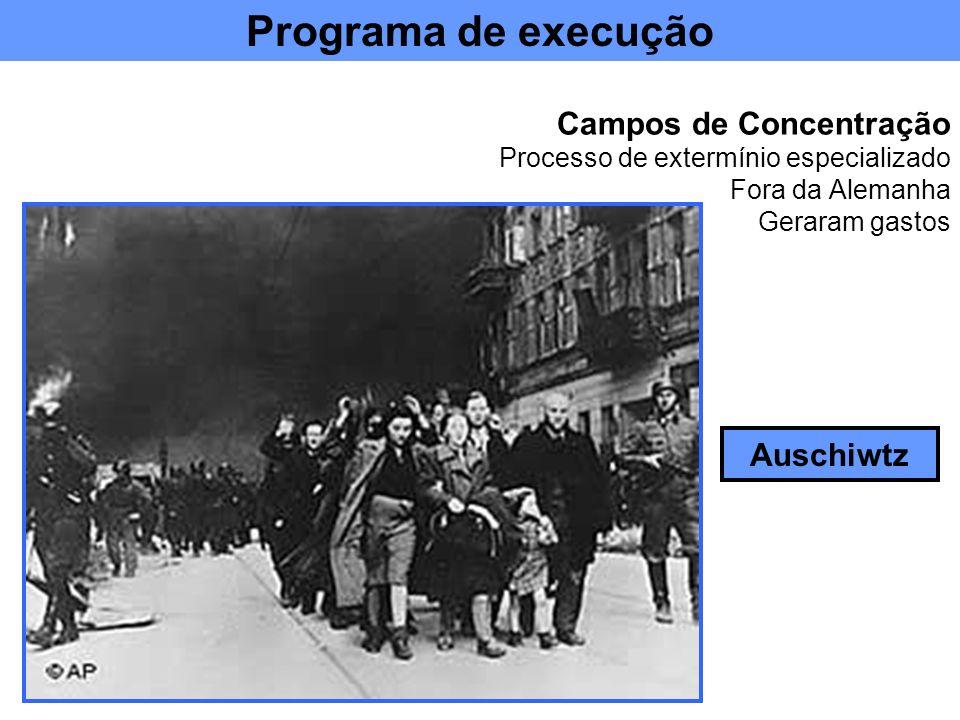 Programa de execução Campos de Concentração Auschiwtz