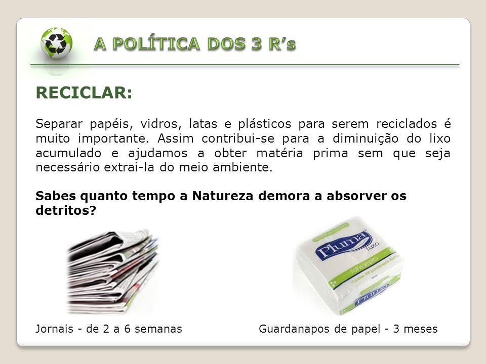 A POLÍTICA DOS 3 R's RECICLAR: