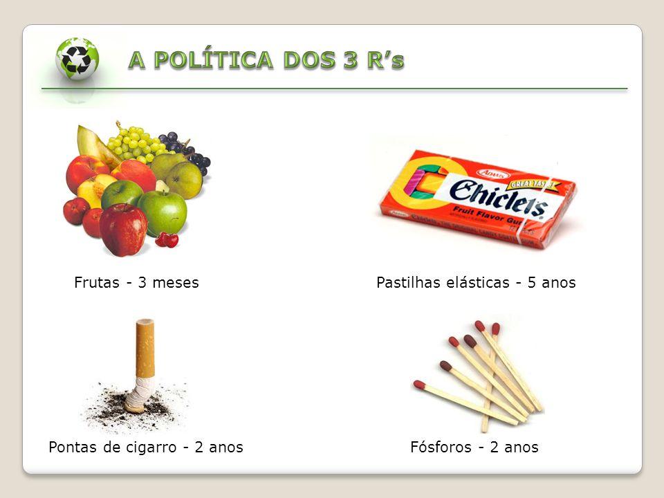 A POLÍTICA DOS 3 R's Frutas - 3 meses Pastilhas elásticas - 5 anos