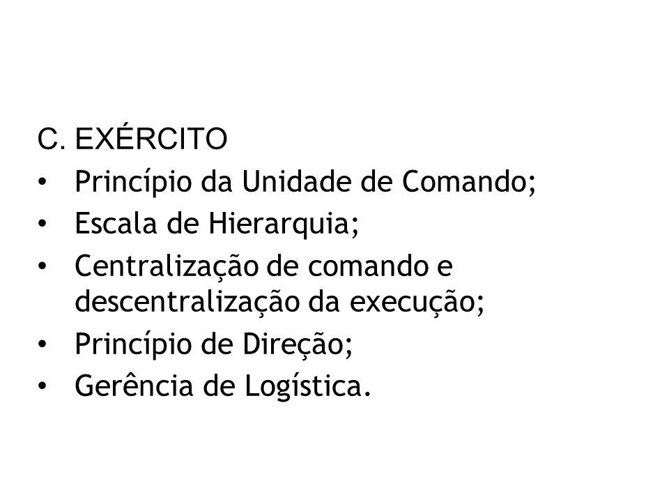 EXÉRCITOPrincípio da Unidade de Comando; Escala de Hierarquia; Centralização de comando e descentralização da execução;