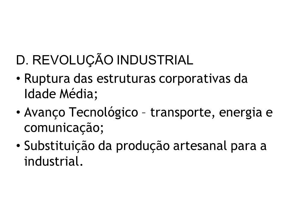 D. REVOLUÇÃO INDUSTRIAL