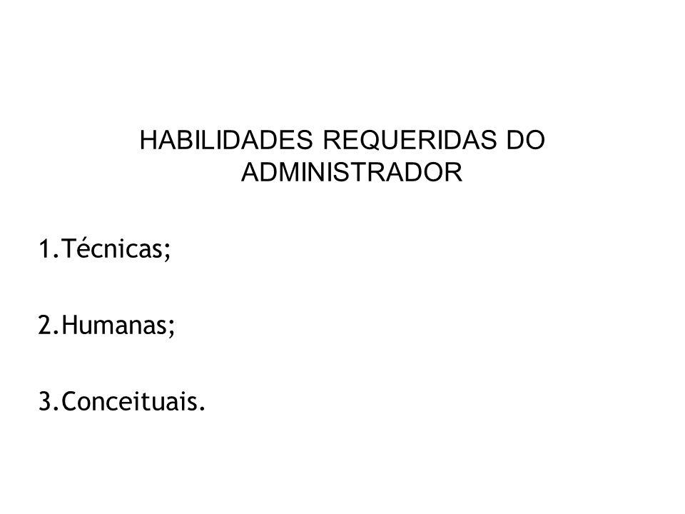 HABILIDADES REQUERIDAS DO ADMINISTRADOR
