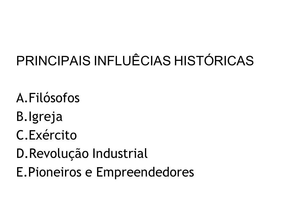PRINCIPAIS INFLUÊCIAS HISTÓRICAS