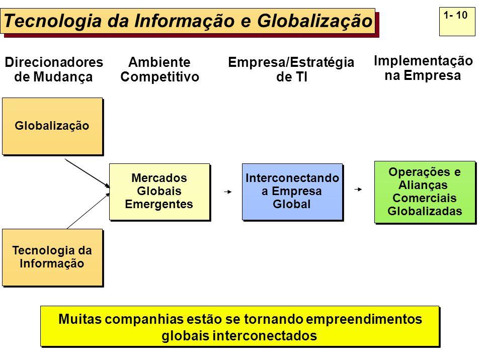Tecnologia da Informação e Globalização