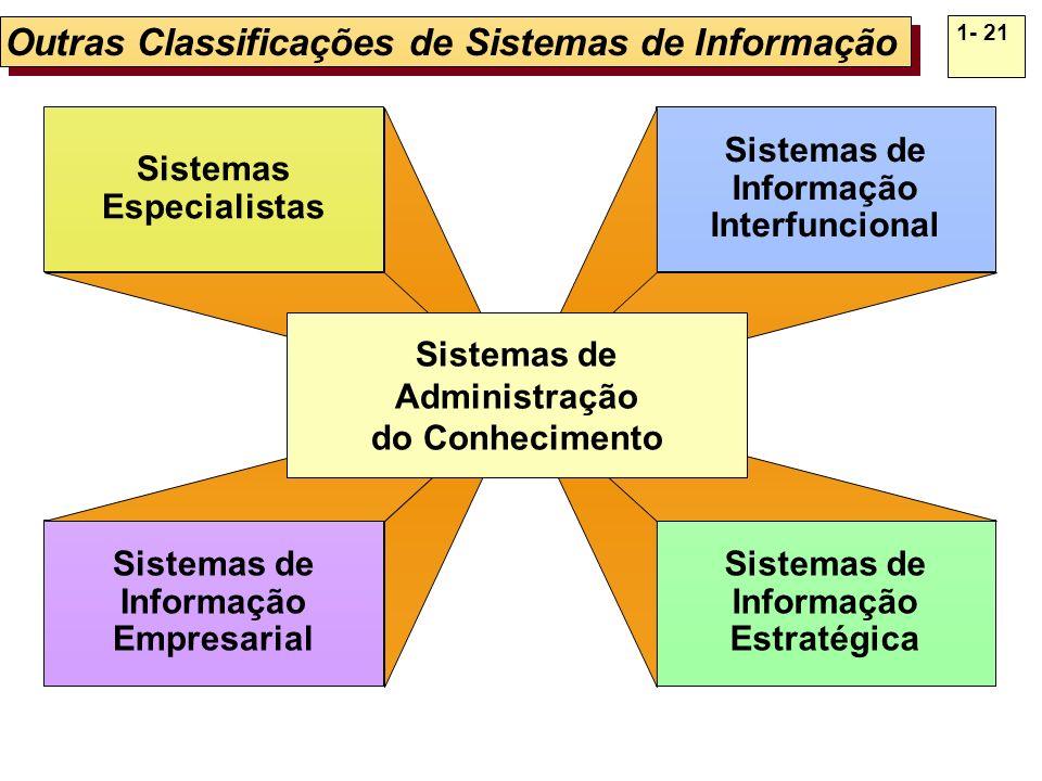 Outras Classificações de Sistemas de Informação