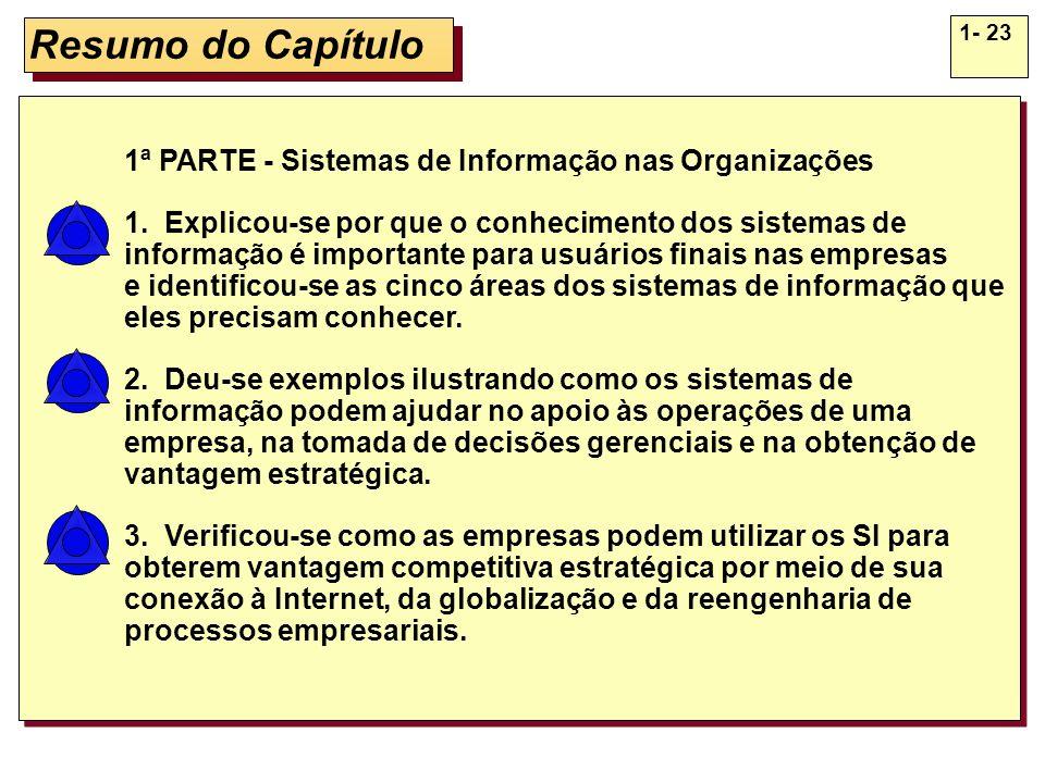 Resumo do Capítulo 1ª PARTE - Sistemas de Informação nas Organizações