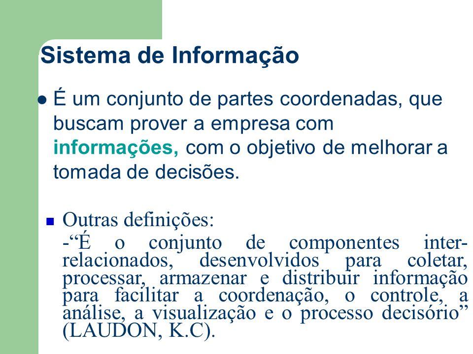 Sistema de Informação Outras definições: