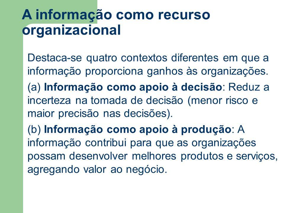 A informação como recurso organizacional